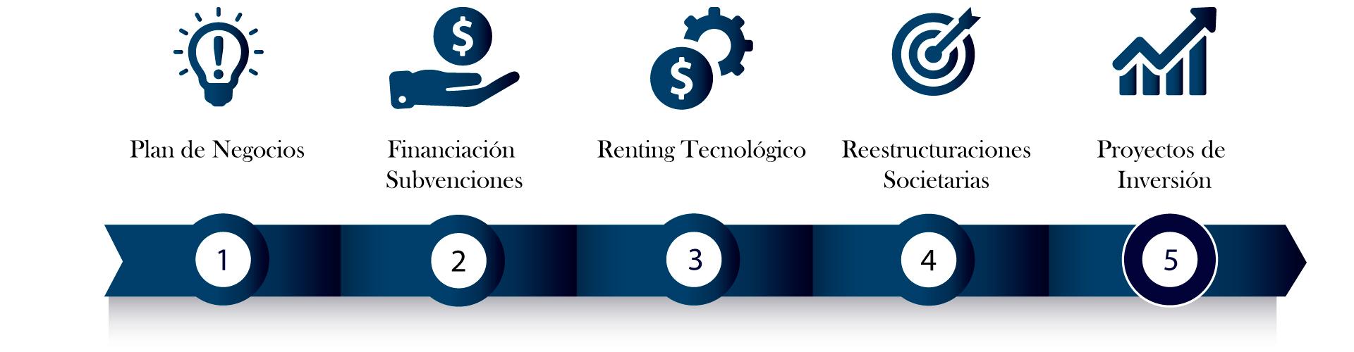 Infografia-Vertice-Asesoria-Integral-de-empresas